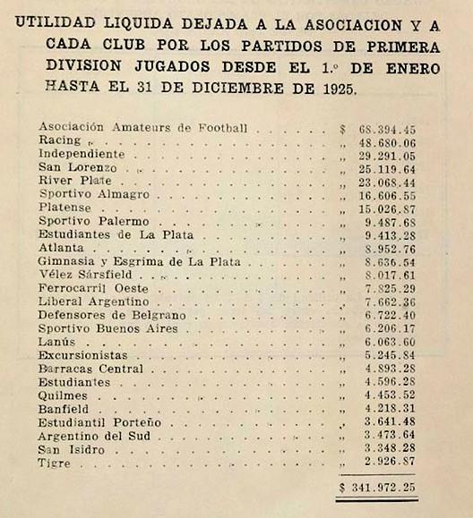 1925 - utilidad liquida