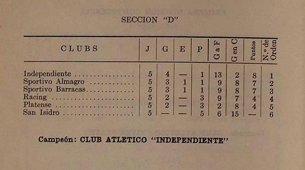 1926 - tabla - copa competencia