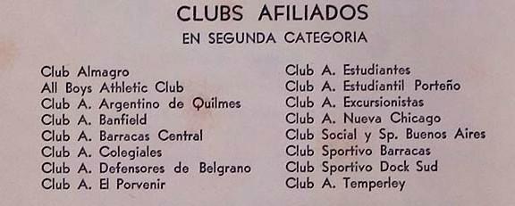 1936 - clubes afiliados