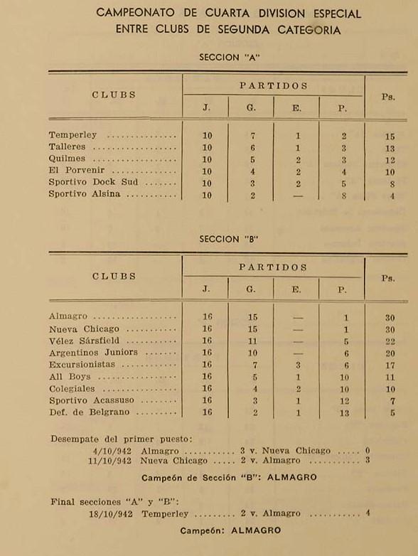 1942 - cuarta especial - tabla