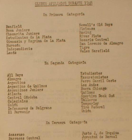 1948 - clubes afiliados
