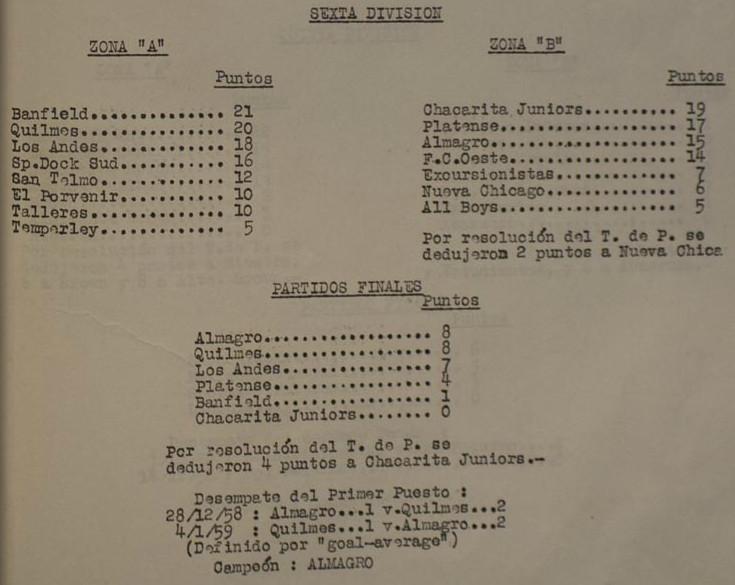 1958 - sexta - tabla de posiciones