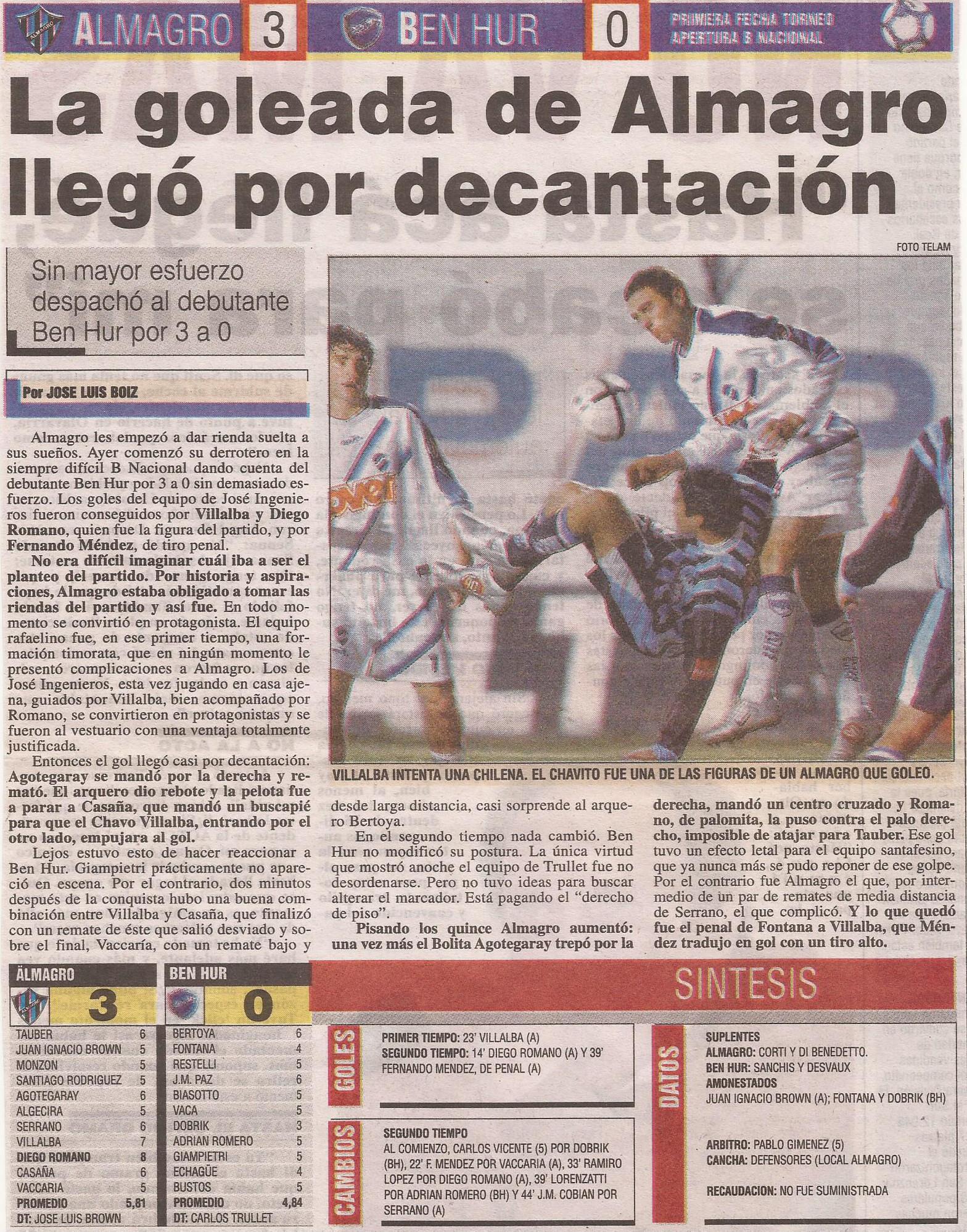2005-06 Nacional B - Almagro vs Ben Hur - Diario Popular