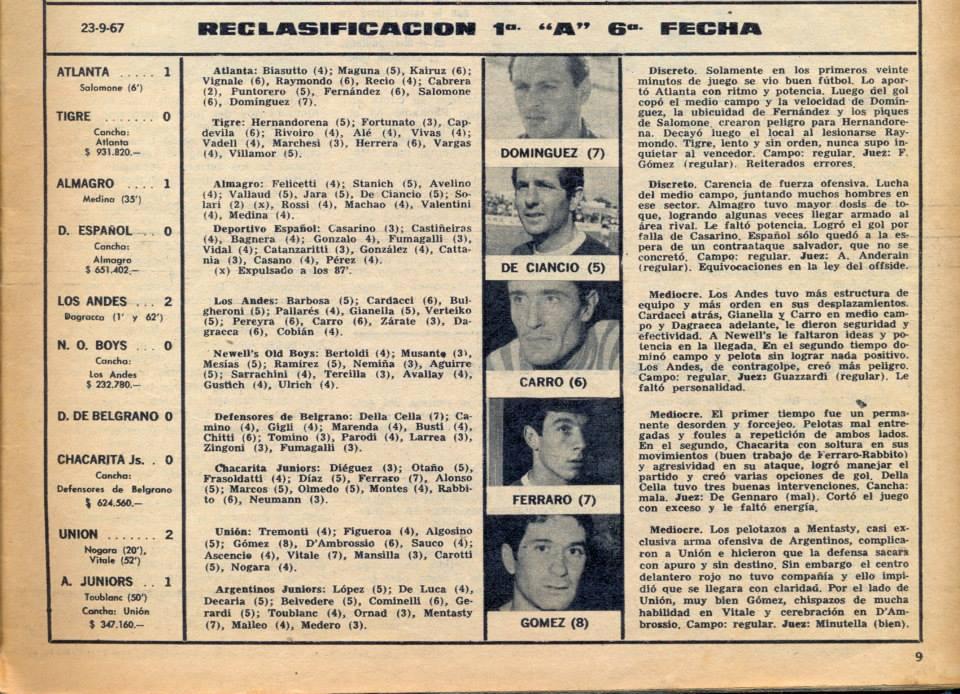 Torneo Reclasificación entre equipos de 1ª A y 1ª B 1967
